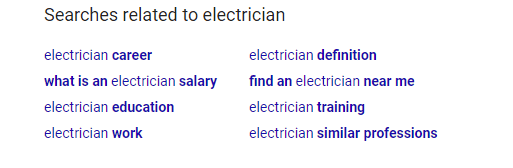 Electrician keyword research for blog topic ideas